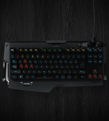 Test. Logitech G410 Atlas